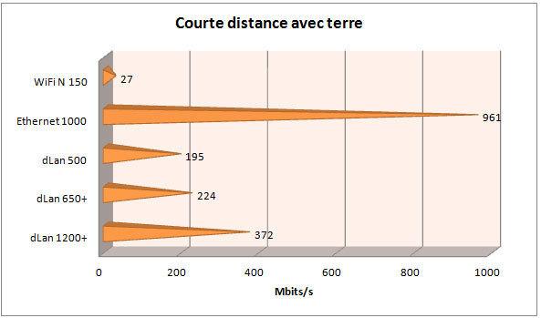 courte_distance_terre.jpg