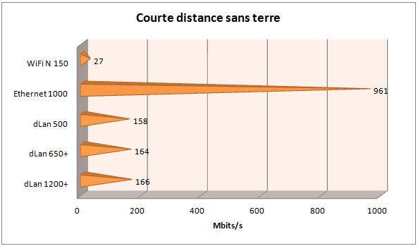 courte_distance_wo_terre.jpg