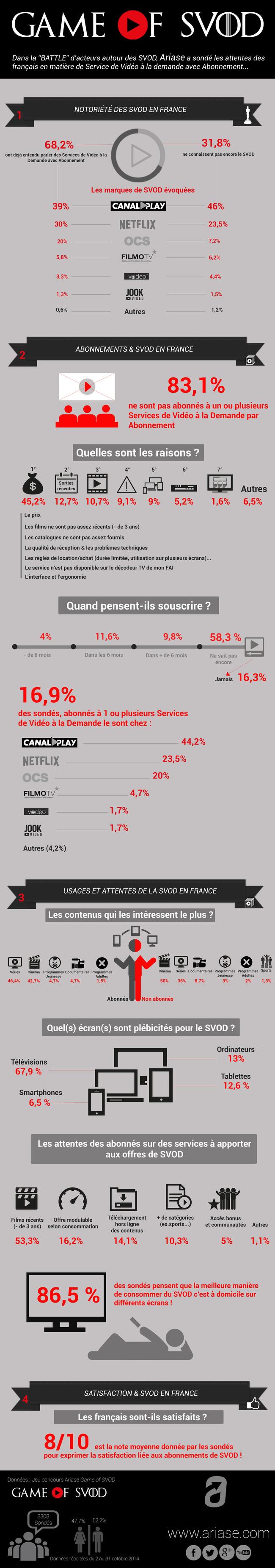 infographie-svod-ariase.jpg