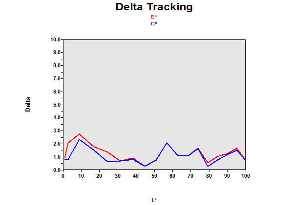delta_VT30.jpg