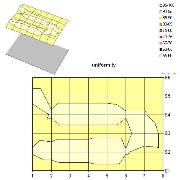 unif_VT30.jpg