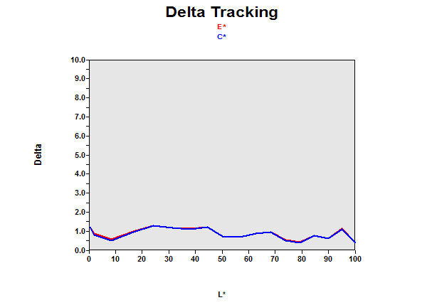 delta_HX820.jpg