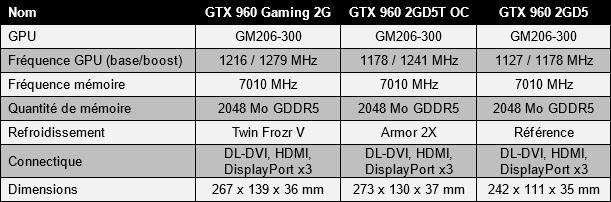 Msi Presente Ses Geforce Gtx 960 Ere Numerique
