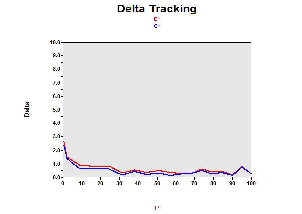 delta_E2239FWT.jpg