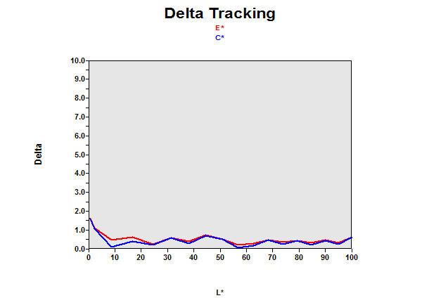 delta_IPS236V.jpg