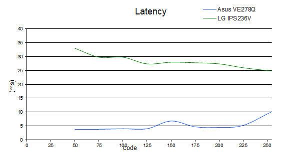latency_IPS236V.jpg