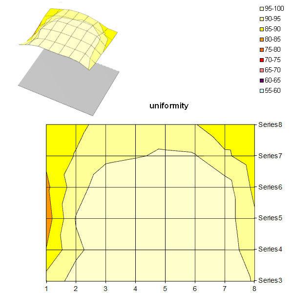 unif_IPS236V.jpg