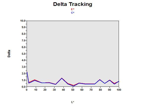 delta_Q246L.jpg