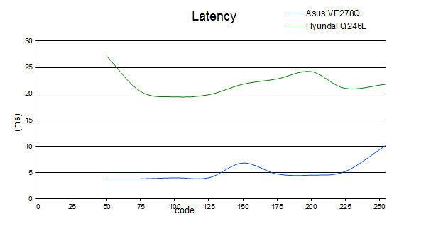 latency_Q246L.jpg
