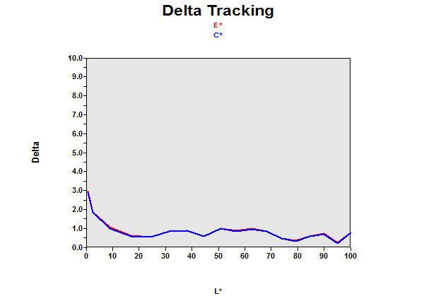 delta_234CL.jpg