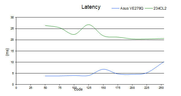 latency_234CL2.jpg