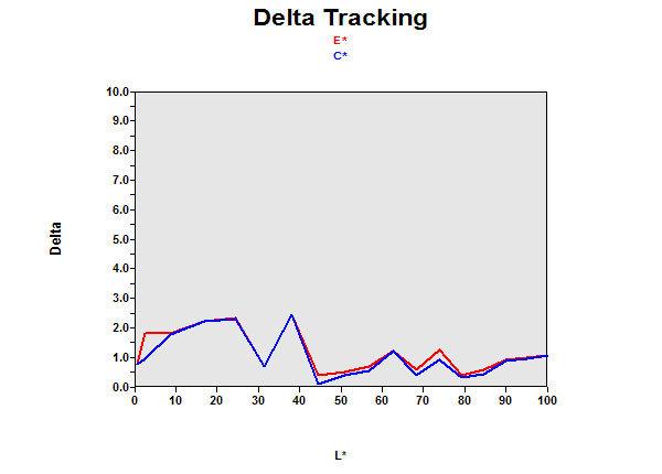 delta_vw2420H.jpg
