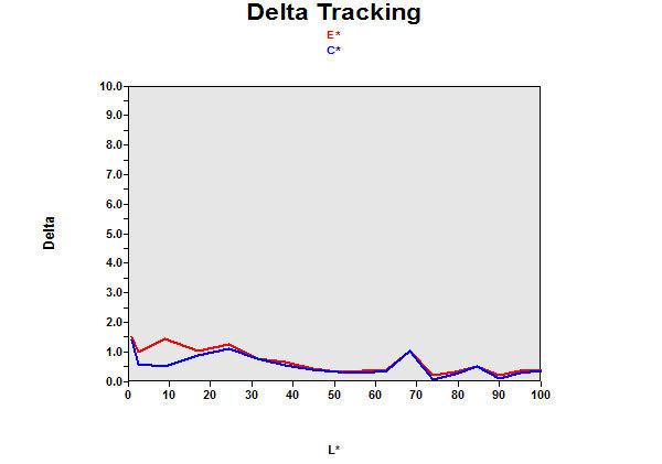 delta_55ZL1.jpg