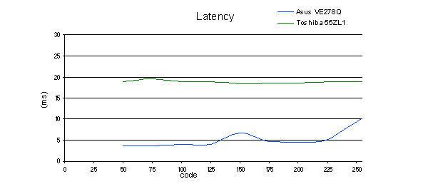latency_55ZL1.jpg
