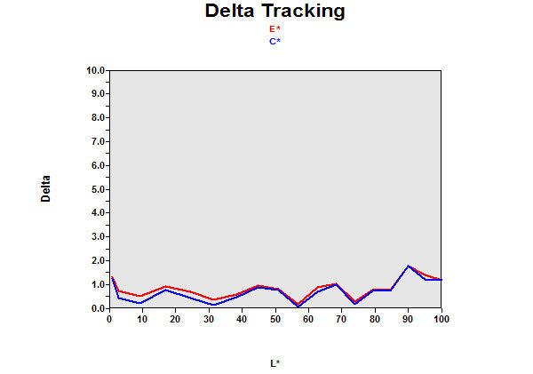 delta_isf_LG_47LW5500.jpg