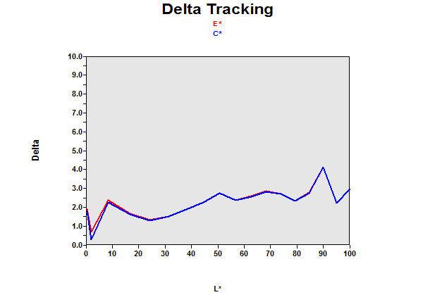 delta_std_LG_47LW5500.jpg