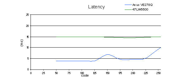 latency_LG_47LW5500.jpg