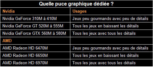tablo_puce_graphique.jpg