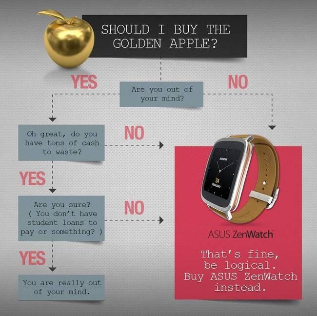 asus-apple-watch.jpg