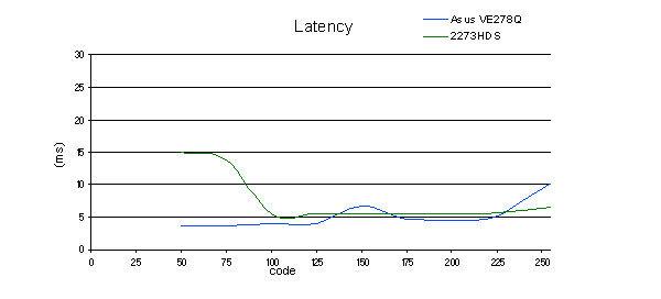 latency_iiyama_2273_HDS.jpg