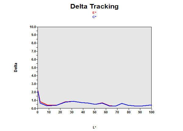 delta_L248.jpg