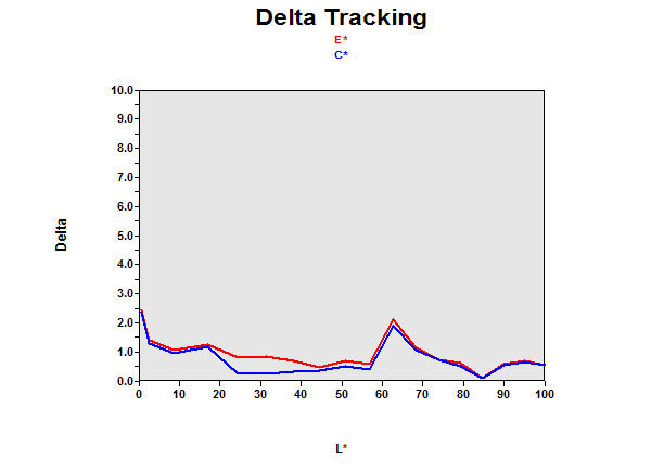 delta_E2381.jpg
