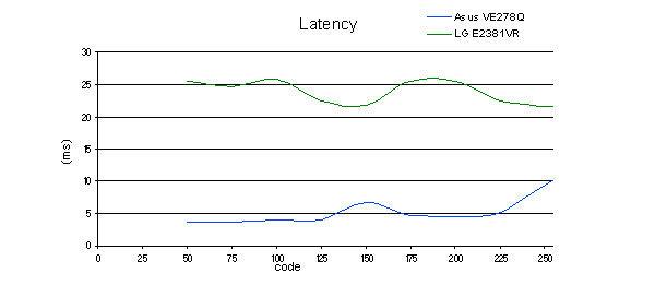 latency_2381.jpg
