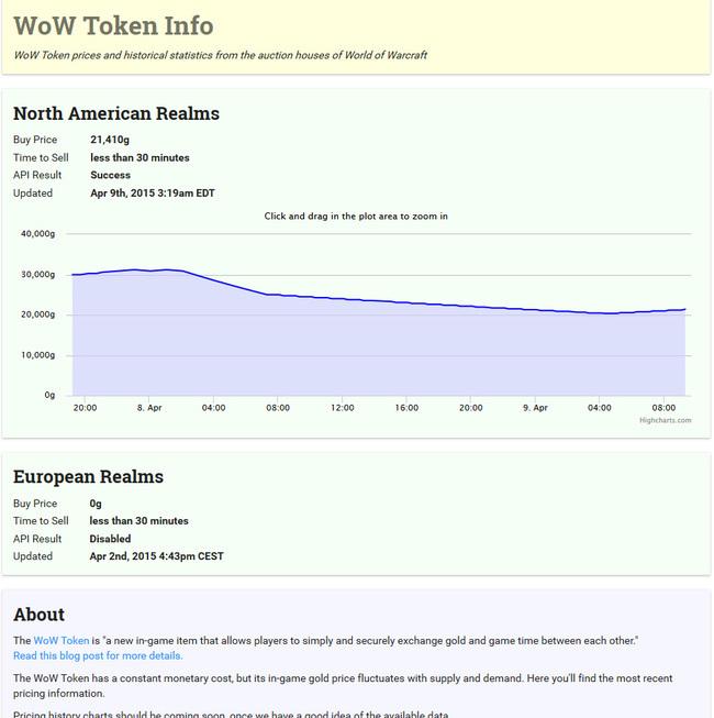 WoW_Token.jpg