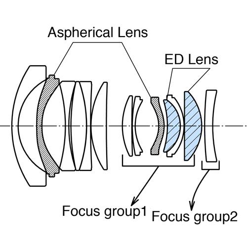 Lens_elements_15.jpg