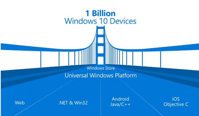 Windows10_universal_apps.jpg