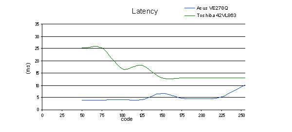 latency_vl863.jpg