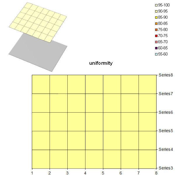 unif_VG278H.jpg