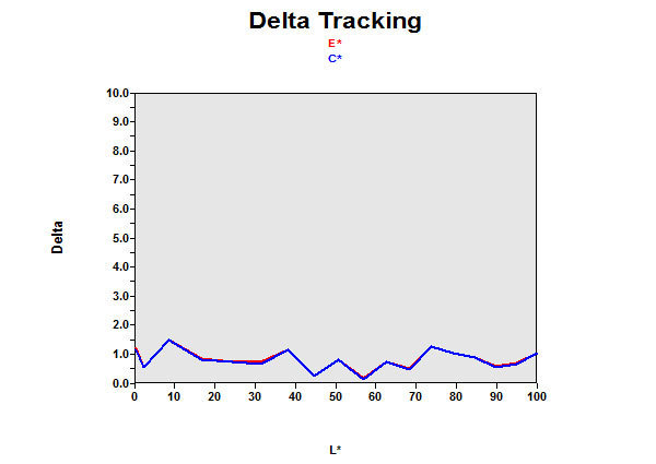 delta_design_line.jpg