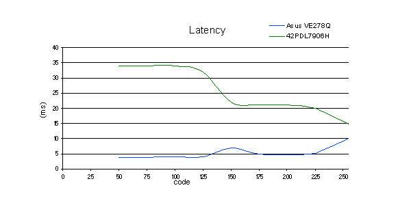 latency_designline.jpg