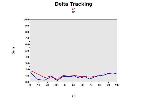 delta_sharp_60pouces.jpg