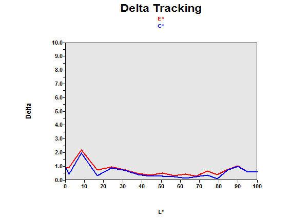 delta_D8000.jpg