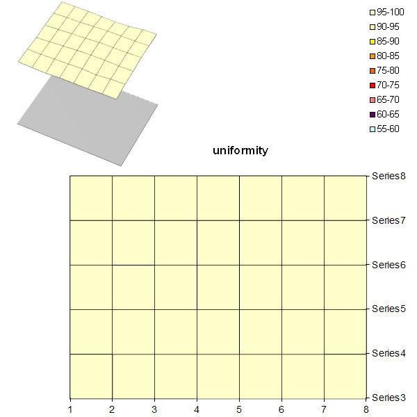 unif_D8000_final.jpg