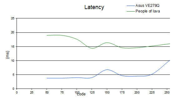 latency_lava.jpg