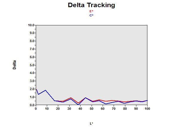delta_B2776HDS.jpg