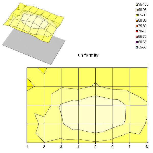unif_B2776HDS.jpg