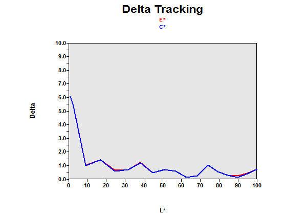 delta_27SA550.jpg