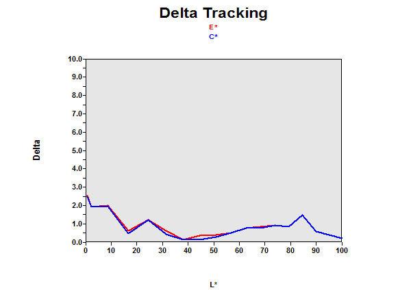 delta_E2770.jpg