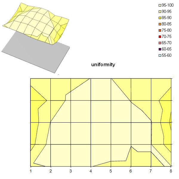 unif_E2770V.jpg