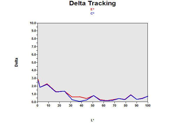 delta_HN274H.jpg