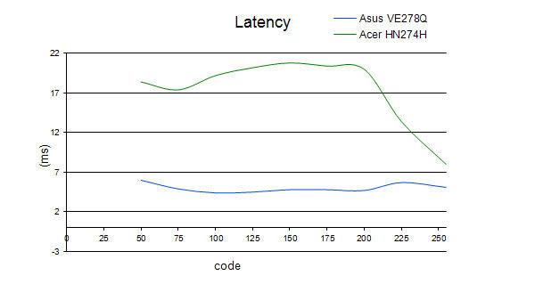 latency_HN274H.jpg