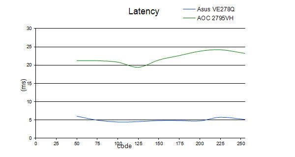 latency_2795VH.jpg
