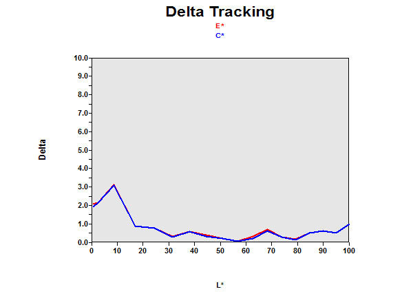 delta_ergosensor.jpg