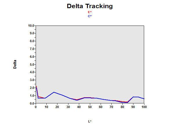 delta_ST30.jpg
