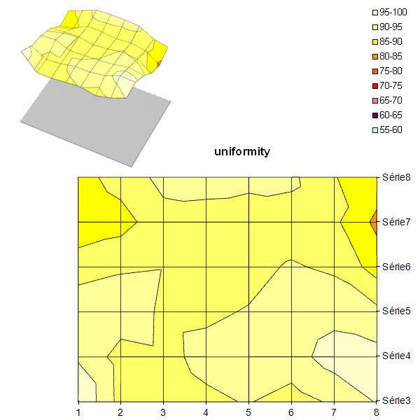 unif_X2377HDS.jpg