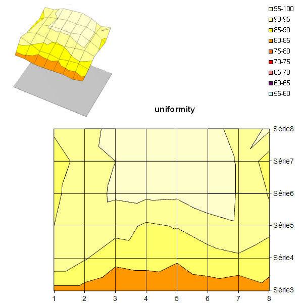 unif_D2342.jpg